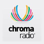 Chroma Piano